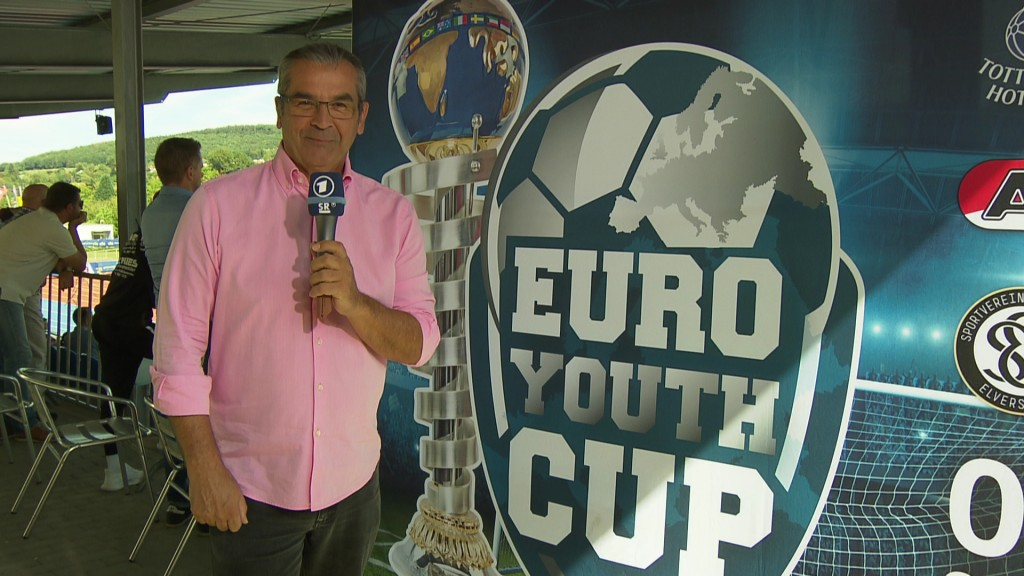Foto: Thomas Braml beim Euro Youth Cup